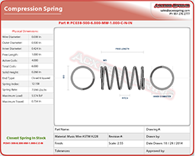 Compression Spring Calculator Instructions The Spring Store