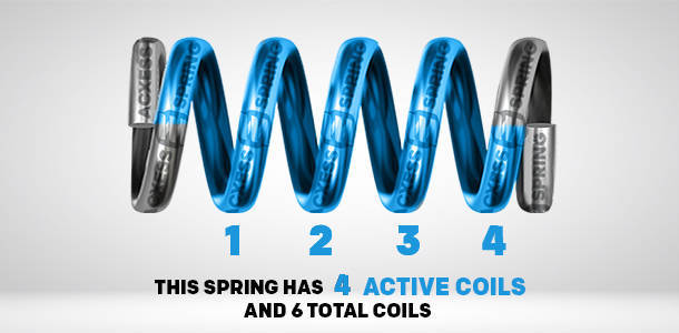 compression spring coil count