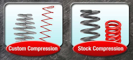 compression spring design stock vs custom springs