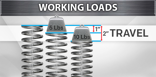 compression spring working loads examples