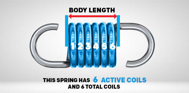 extension spring coil count