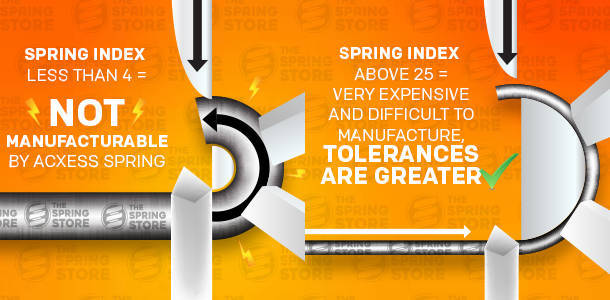 spring index too large too tight